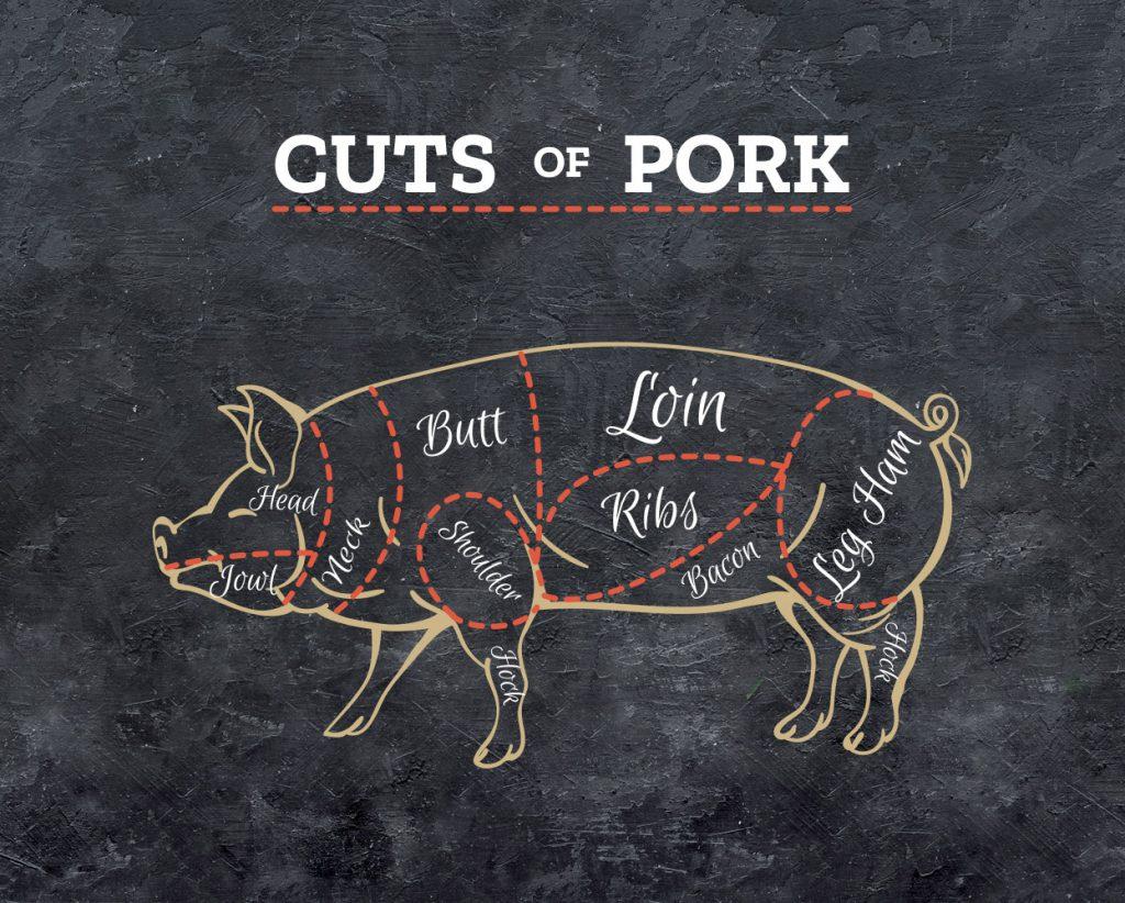 Pork Processing | Hoesly's Meats | Middleton WI